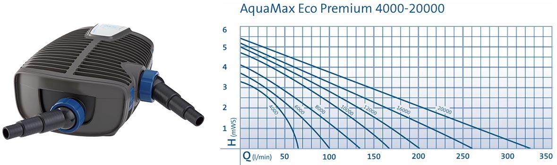 Oase Aquamax Eco Premium kopen